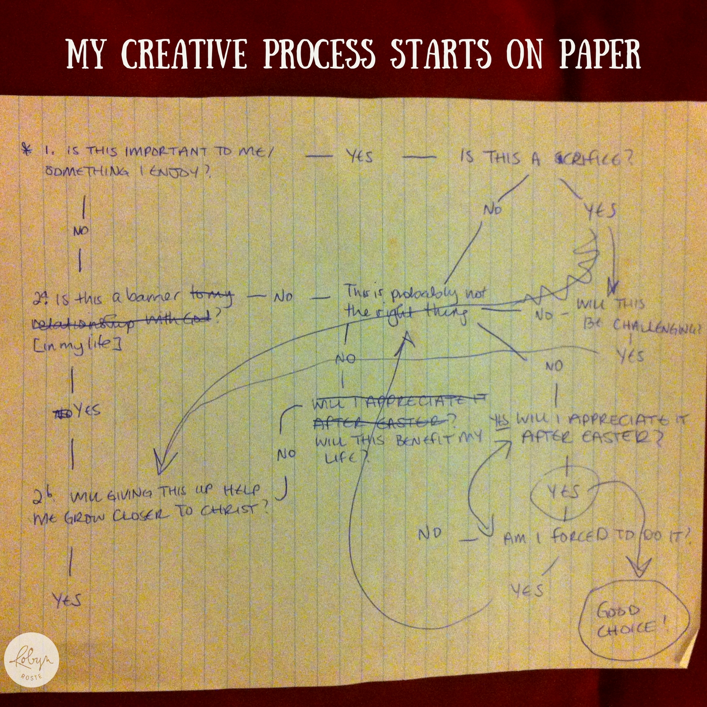 My creative process