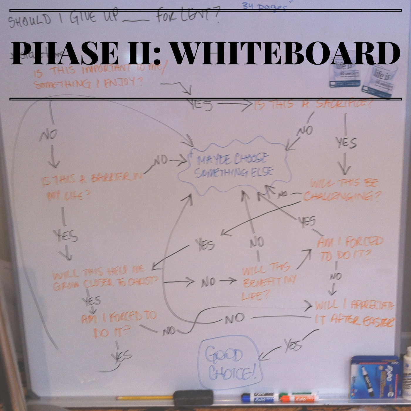 Whiteboard Flowchart